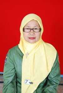 ZAINAB (B.INDONESIA)